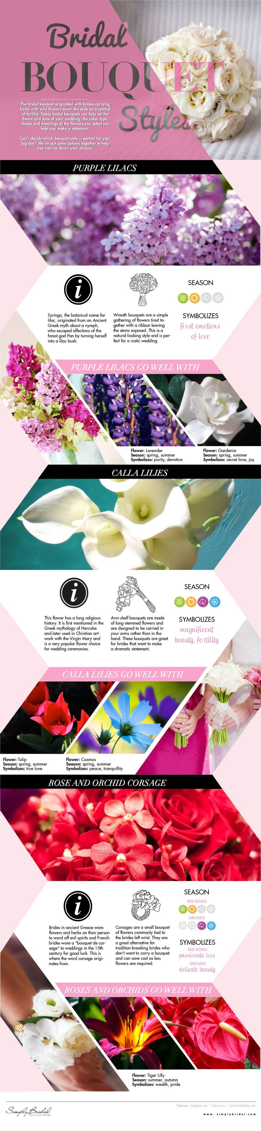 Bouquet Styles Infographic Long