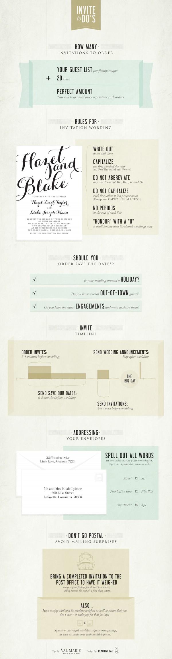 wedding-invitation-infographic