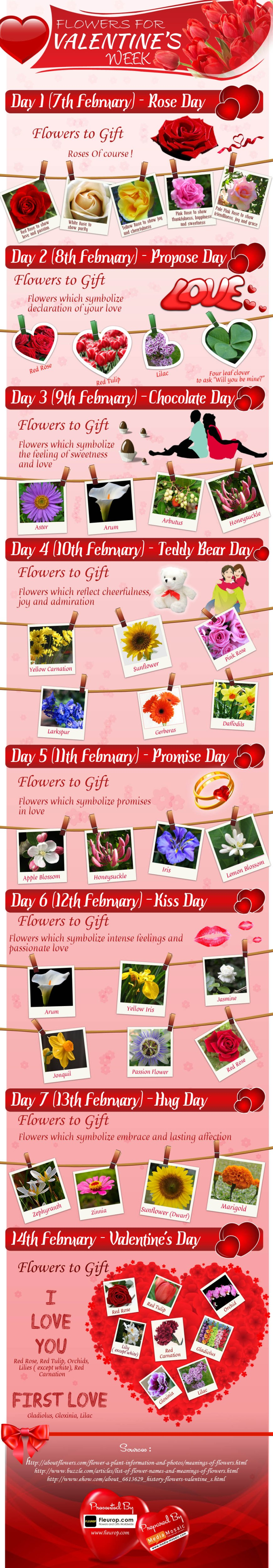 Flowers-For-Valentine's-Week